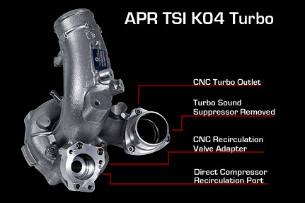 Turbo Kit S3 K042.0 TFSI VL - TT MKII Image