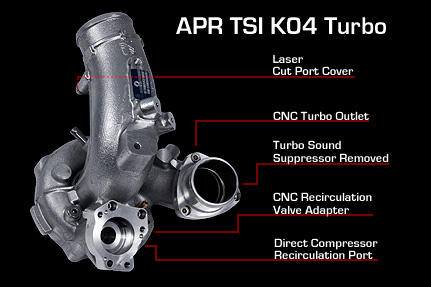 Turbo Kit S3 K041.8 TSI - A3 8P Image